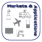 markets applications_web
